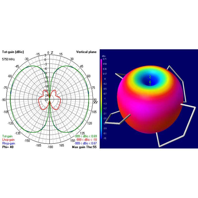 TriCera 5.8GHz RHCP FPV Antenna