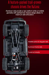 Trail Proven Chassis
