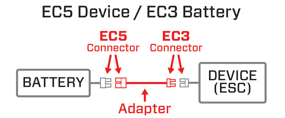 Adapter Graphic
