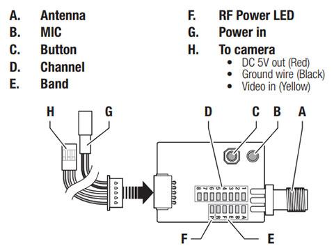Spektrum 200mw 5.8Ghz Video Transmitter
